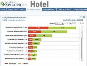Pantalla CC LB Hotel 2011
